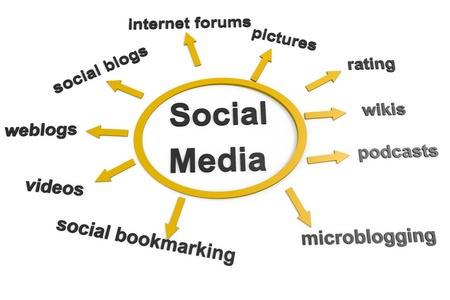 Social Media chart Stock Photo - 9309644