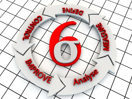 Six sigma DMADV, een business management strategie voor nieuw project Stockfoto