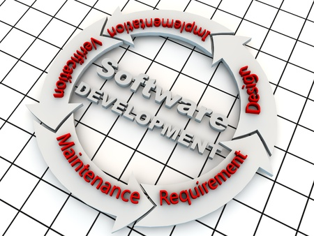 Steps of Software Development on a arrow circle, over grid floor Stock Photo - 13187063