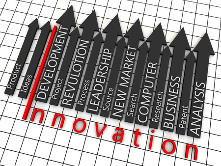 Steps of Innovation on black arrows over white floor with black grid Stock Photo - 13187074