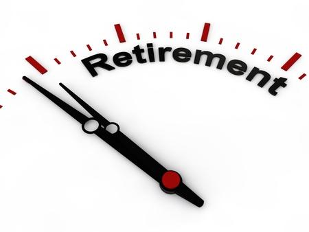 prioritization: retirement on a clock