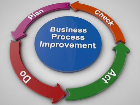 business process: Business Process Improvement Stock Photo