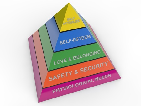 self esteem: hierachy of needs on colorful pyramid