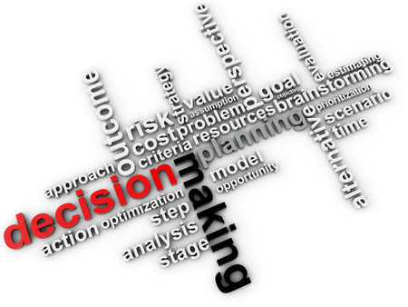 prioritization: Decision making word cloud