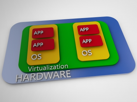 virtual server: Server virtualization symbolized schema Stock Photo
