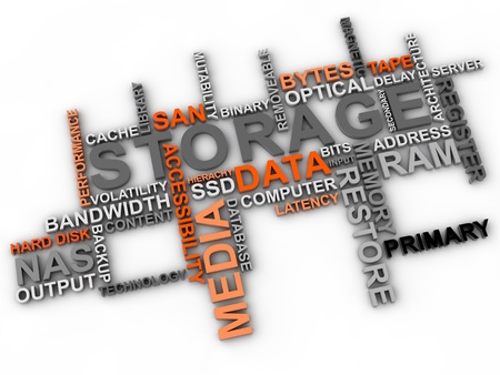 latency: Storage Word Cloud over white background Stock Photo