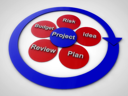 Project planning schema over white background photo