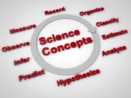 infer: finding Science Concepts shema over white background