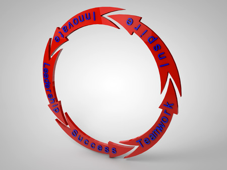 symbolized: The circle of Leadership symbolized by an arrow circle