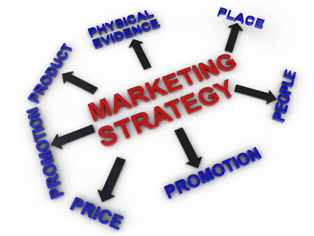 Marketing strategy leads to business success