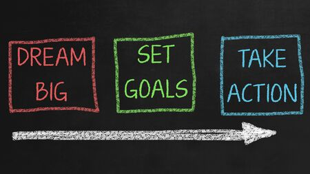 set goals: Dream Big, Set Goals, Take Action - Motivation Concept on Chalkboard