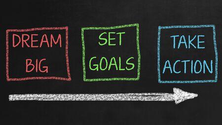 take action: Dream Big, Set Goals, Take Action - Motivation Concept on Chalkboard
