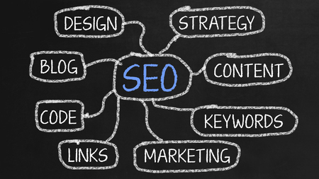 linkage: SEO - search engine optimization