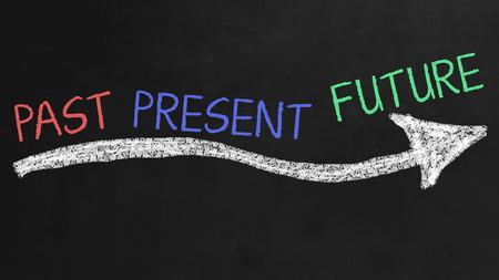concepto de pasado, presente y futuro en la pizarra negro