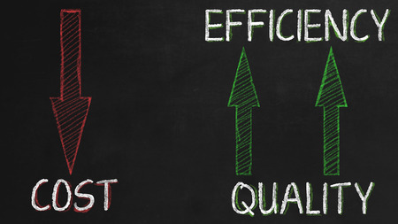 Cost Efficiency Business concept