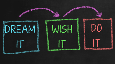 motivation: Dream, wish and do it - Motivation Concept on black Chalkboard Stock Photo