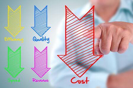 designate: man designate a defisit cost arrow. With defisit quality, effeciency, speed, revenue