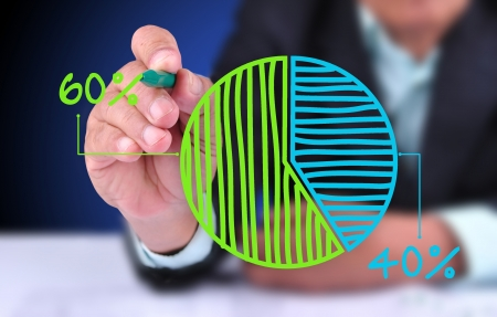 business man drawing 60 - 40 percent pie chart. With green - blue pie chart Stock Photo