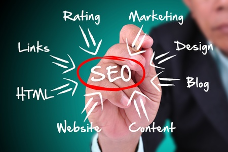 Businessman wriying about SEO with ideas photo