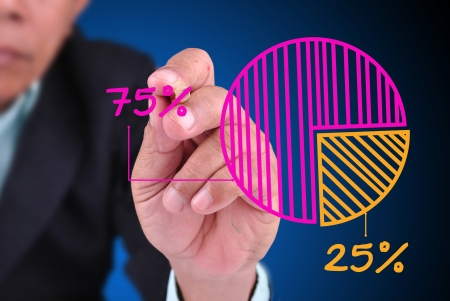 graficas de pastel: hombre de negocios de dibujo 75 a 25 por ciento gr�fico circular. Con rosado - gr�fico circular naranja