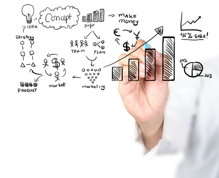 Businessman drawing increasing chart with any process  photo