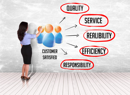 perform: business woman pointing customer service concept. With how to make customer satisfied