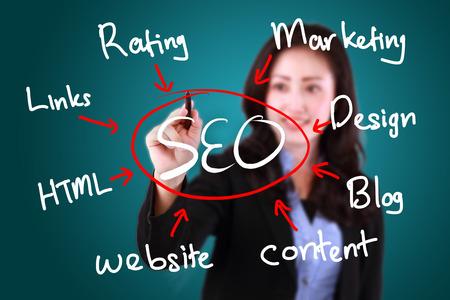 keywords link: business woman writing SEO