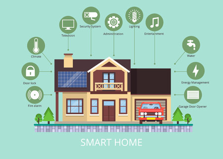Smart home. Infographics. The concept for the organization of electronic devices. Flat vector illustration Illustration