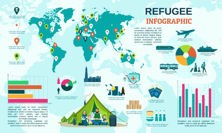 Global refugee migrant infographic. Flat illustration of global refugee migrant vector infographic for web design