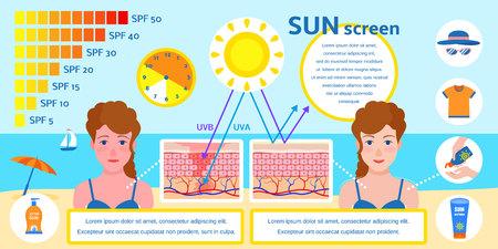 Infografik zum Thema Sonnenschutz. Flache Illustration der Sonnencreme-Vektorinfografik für Webdesign Vektorgrafik