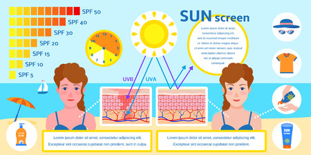 Sunscreen infographic. Flat illustration of sunscreen vector infographic for web design 矢量图片