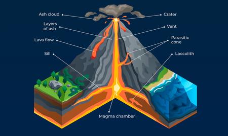 Volcano infographic. Isometric of volcano infographic for web design