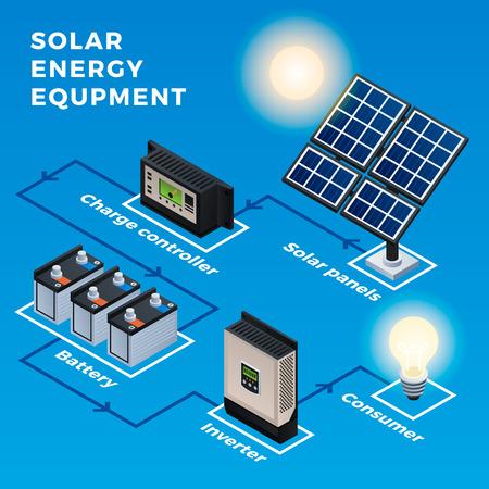 Solar energy equipment infographic. Isometric of solar energy equipment infographic for web design