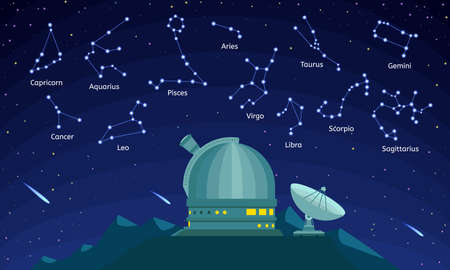 Observatory constellation concept background, cartoon style