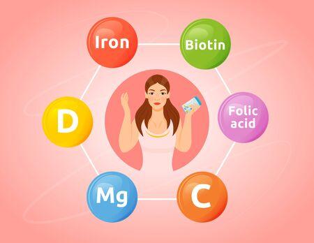Vitamins and minerals flat concept vector illustration. Healthy diet. Womens health. Pregnant food. Vitamin C, D, A. Young girl 2D cartoon character for web design. Dietary supplement creative idea Ilustración de vector