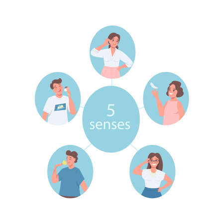 5 senses flat color vector detailed character. Men and women expressing feelings. Smell, touch and hear. Positive emotions isolated cartoon illustration for web graphic design and animation