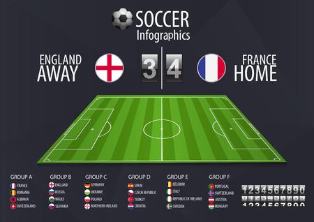 corner kick: Soccer field with scoreboard,infographic vector