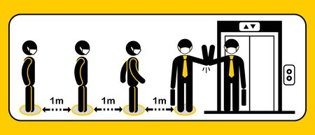 New normal and Social distancing.People waiting for elevator or lift.A man and a woman in medical masks protection from corona virus covid 19 and keep distance queue 1 meter.Greet elbow bump icon.