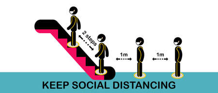 Icon Social distancing escalator.People keep 2 step distance on escalator.Men and women keep distance queue 1 meter.
