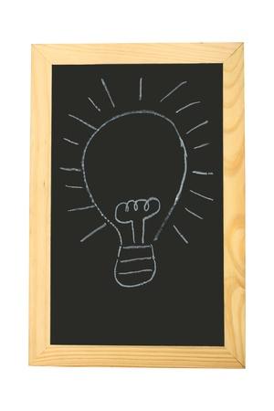 Good idea on blackboard