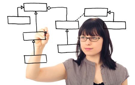 Software Engineer Drawing A Uml Class Diagram