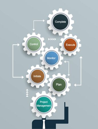 abstract business: Business man creative Project Management plan with Gears wheel shape .