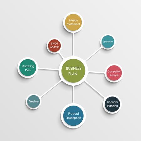 triangle button: Vector Business planmolecule design template