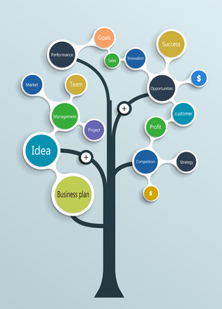 Ligne d'arbre de plan d'affaires .Time, des opérations, de la planification financière, la description du produit, le marketing Plan.Vector illustration. Banque d'images - 42268322