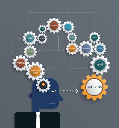 flujo: Hombre de negocios haciendo un plan de negocios para el éxito