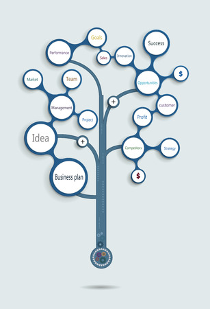 Business plan tree .Time line, Operations, Financial Planning, Product description, Marketing Plan.with Infographics molecule design template.Vector illstration.