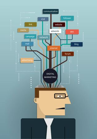 adwords: Business man planning digital marketing concept
