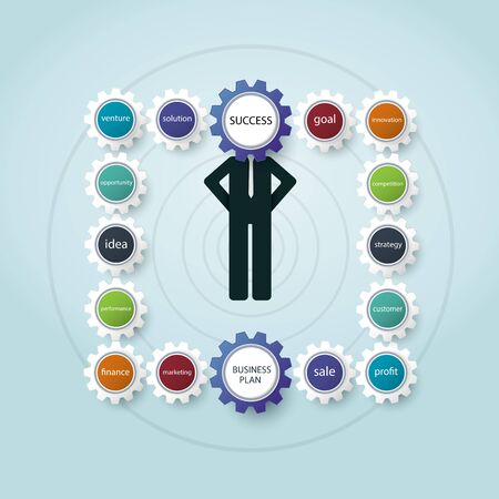 planificacion: Businessman planning to success.Business plan with gear wheel shape design .Operations,Financial Planning, Marketing plan.