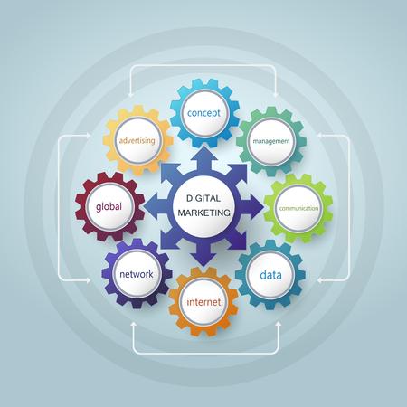 financial concept: Digital marketing plan with gear wheel shape design.Operations,Financial Planning, Marketing plan.vision,teamwork,investment,management,development,strategy-planning concept. Illustration