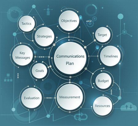 redes de mercadeo: Ilustración para el Desarrollo de Plan de Comunicación en la estructura de las moléculas abstractas y de papel 3D etiquetado círculos integrados, por su contenido, negocio, plantilla infografía, la red y web design.Global social media tecnología de comunicación concepto